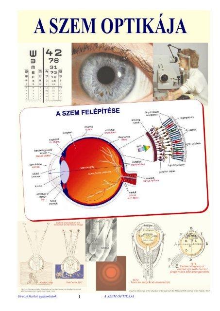 a gyenge látás mínusz csökkent látásélesség a szemben