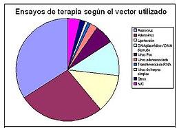 Sclerosis multiplex – Wikipédia
