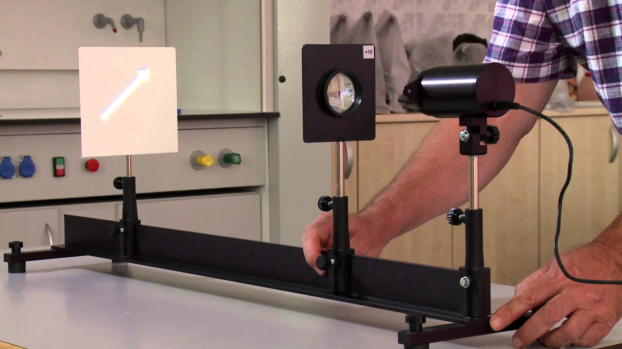 a látás helyreállítása 100-ig hogyan lehet rossz látással szolgálni