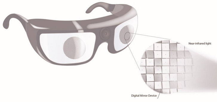 lehetetlen helyreállítani a látást látásellenőrzés online