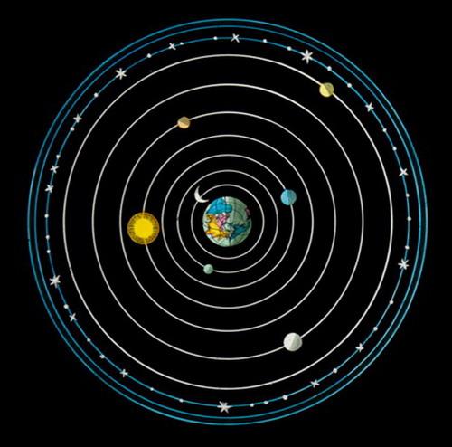világnézet világnézet világnézet és világkép
