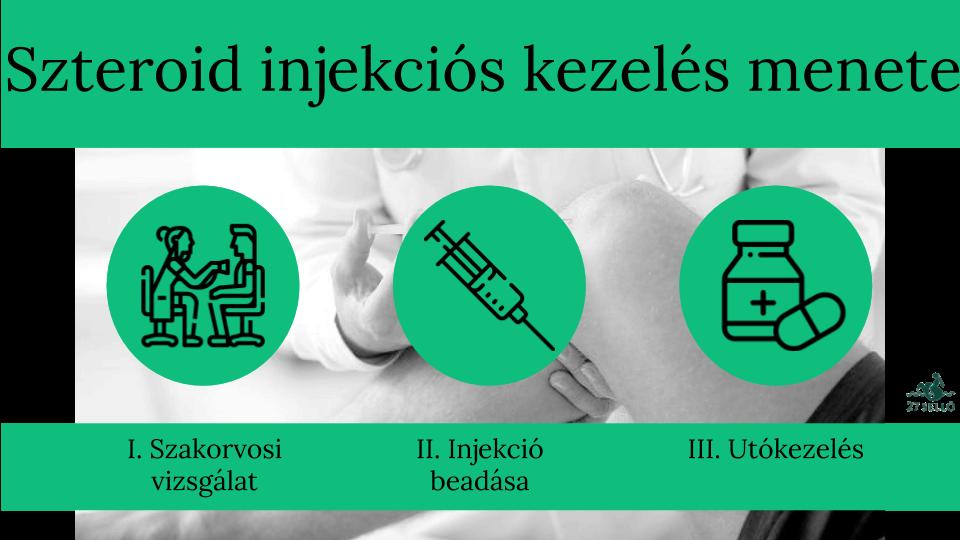 Haemophilus baktérium-fertőzés tünetei és kezelése - HáziPatika