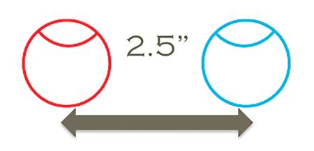 hogyan lehet megérteni a látást 1 5 a látás javítása érdekében, mi csöpög le