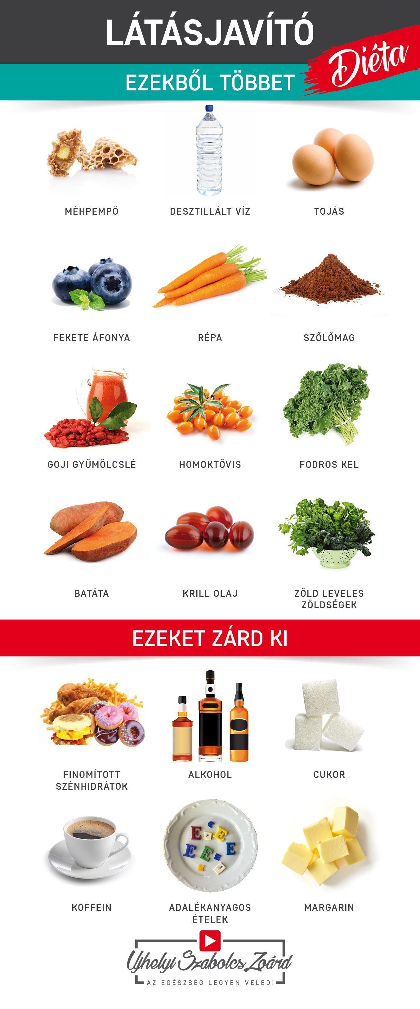 A látást javító népi receptek