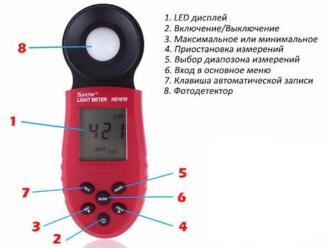 a látásélesség mérésének pontossága