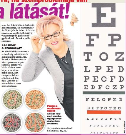 mutassa a látási tesztet