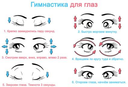gyakorlatok a látás myopia helyreállításához
