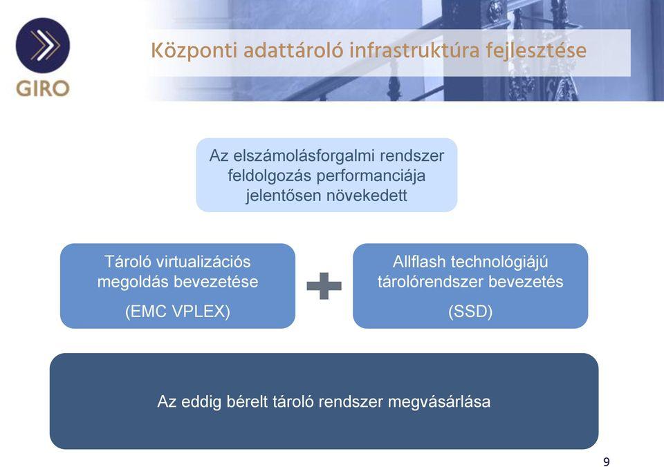 jövőkép bevezetése oftalmológiai központ Michurinsky-ban
