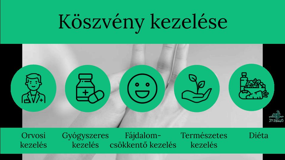 Demodex szem kullancs - otthoni kezelés: gyógyszerek és népi jogorvoslatok