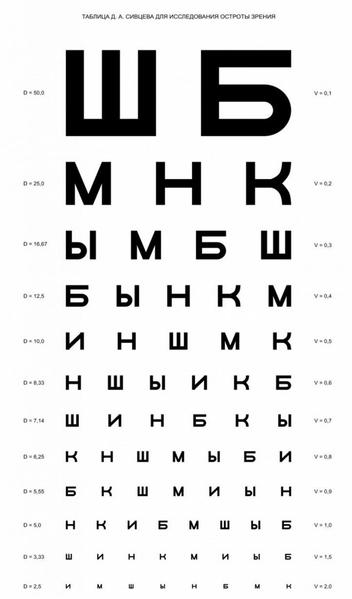 mit jelent a látás 04