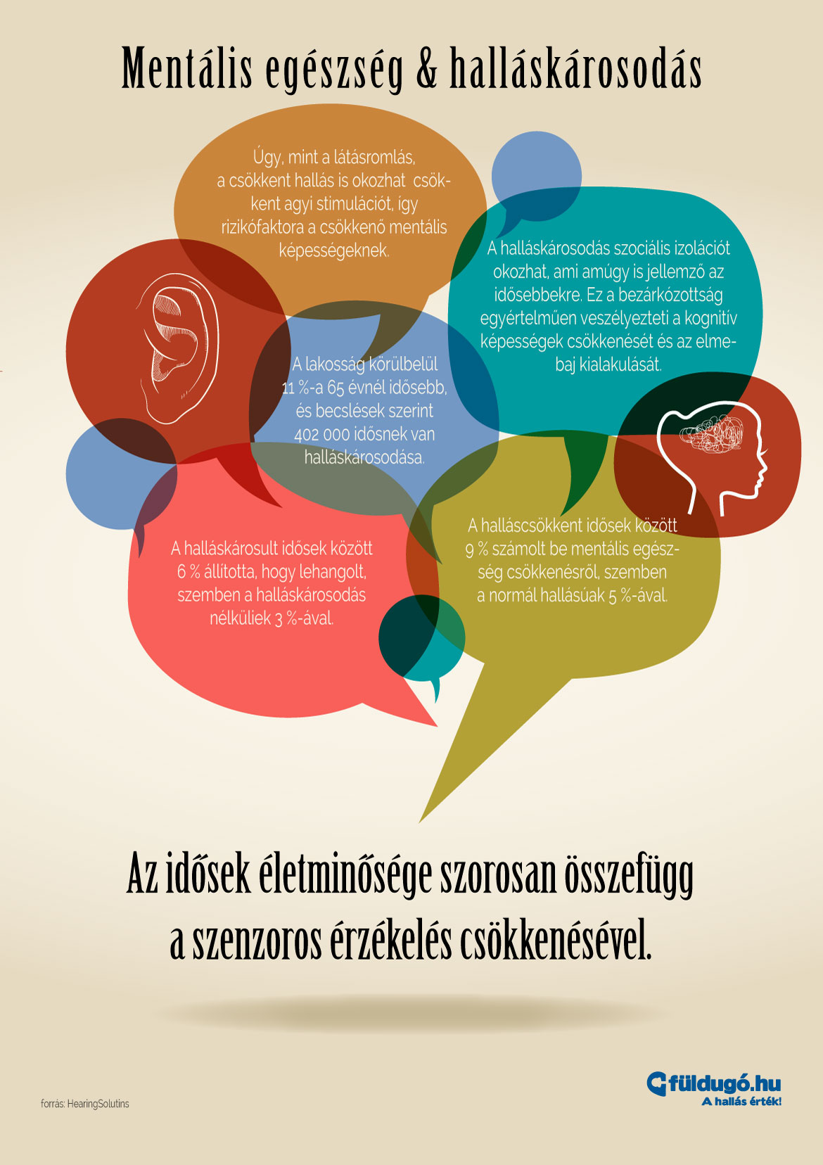 Halláskárosodás és látásromlás, Hatása a vitaminok látására