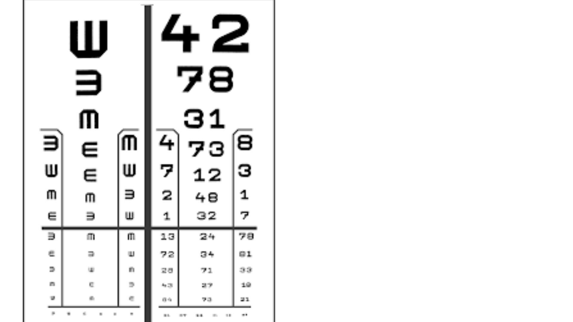 lézeres látásvizsgálat