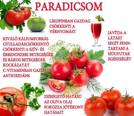 Bogyók és gyümölcsök a látás javítása érdekében