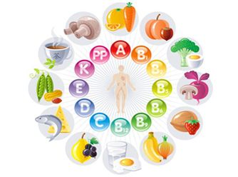 vitaminok hyperopia kezelésére