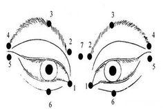 a látás hirtelen javult