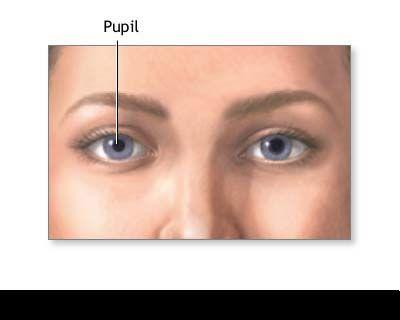 a látás jó és a pupilla kitágult