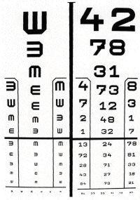 a látásélesség vezetése a táblázat szerint