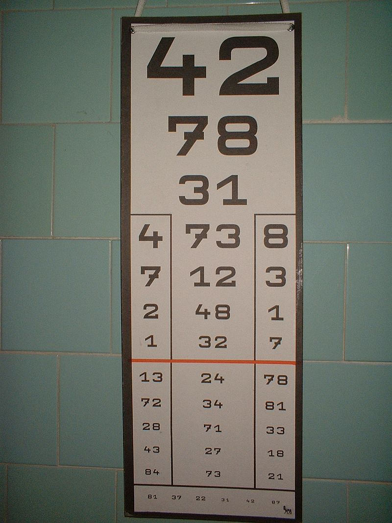 a látásvizsgálati táblázat betűinek nagysága