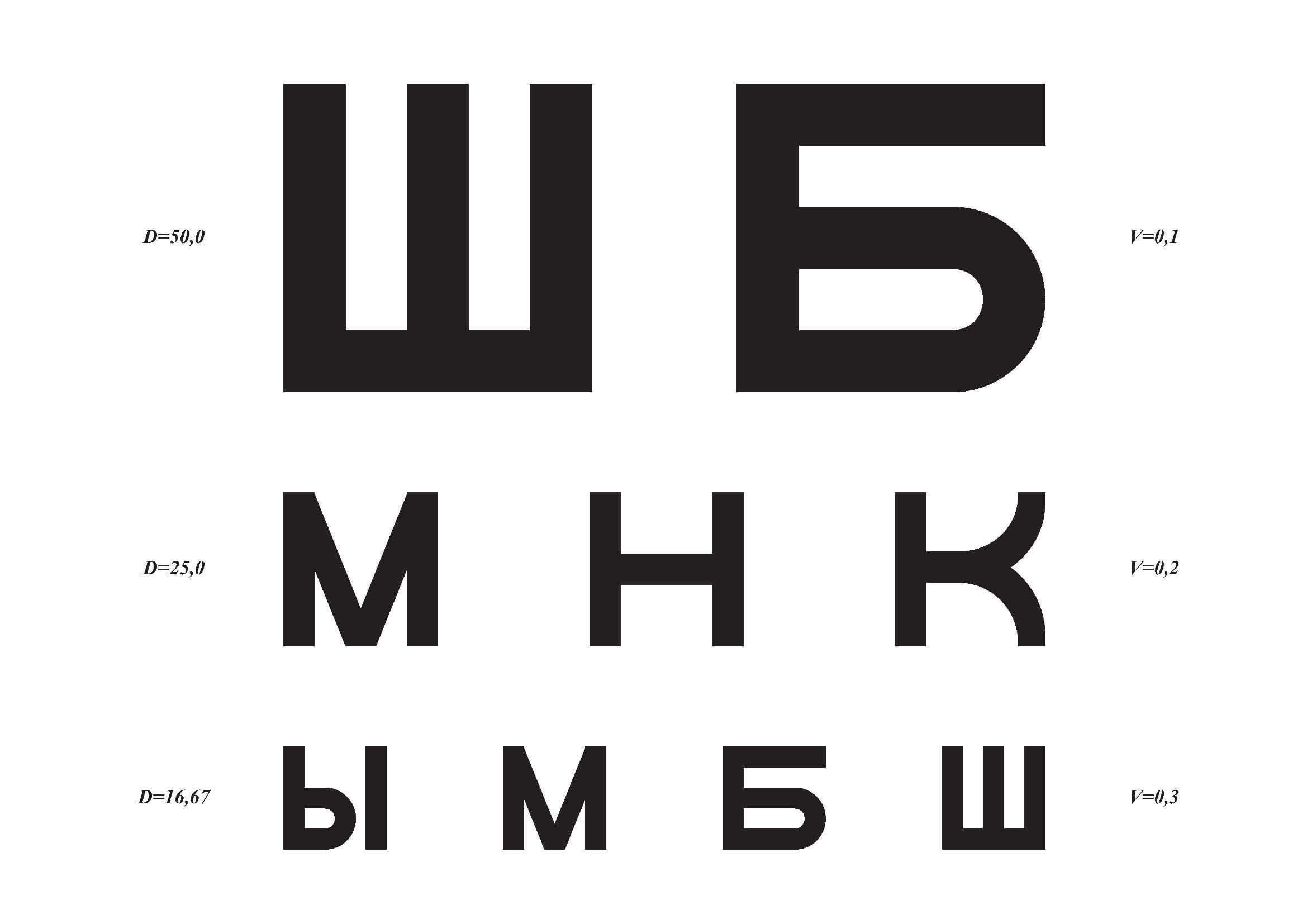 Online ellenőrizze a látást ingyen