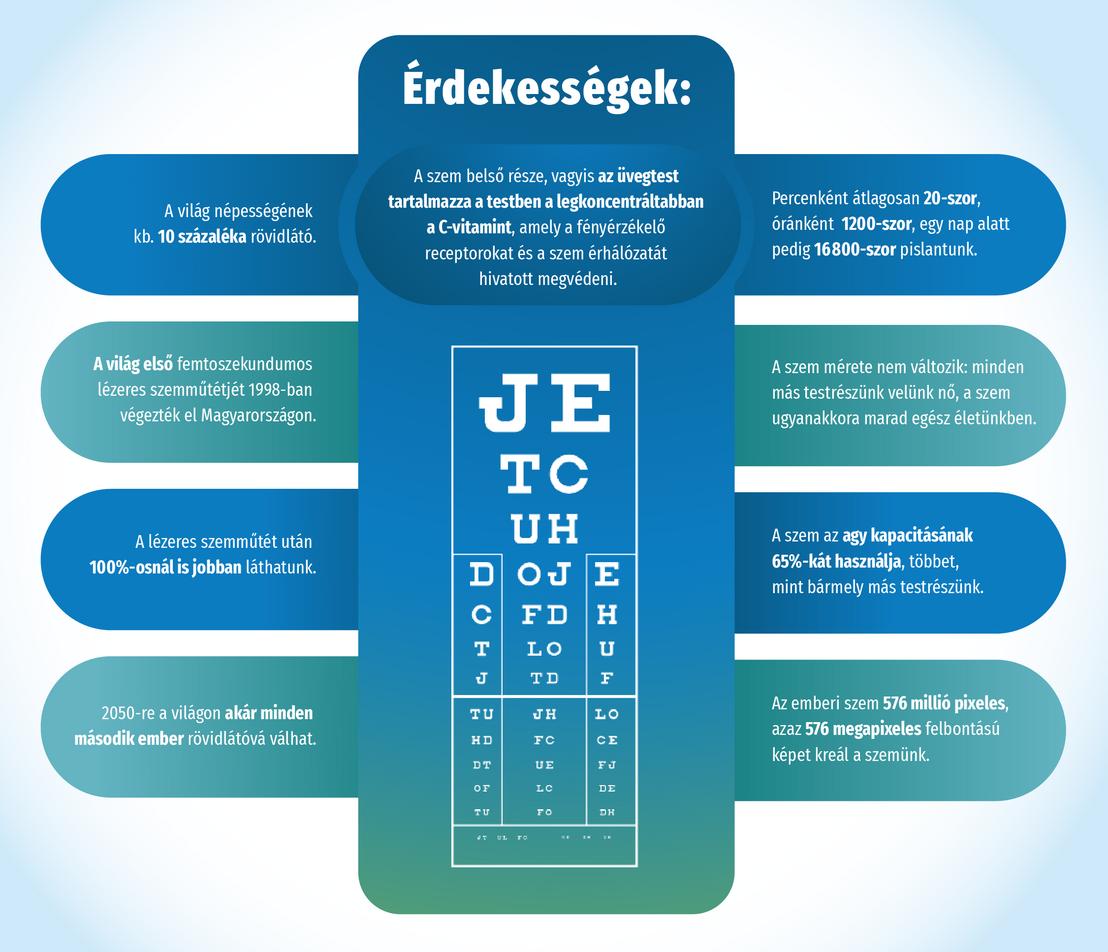 visszaállítható-e a látás 1-re hogyan korrigálja a lézeres látás