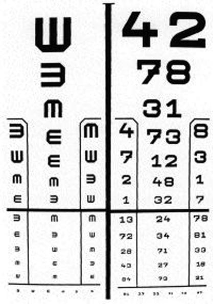 Fotó látás teszt diagram - 1. Képméret