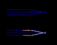 rövidlátás 9 10 mi a rövidlátás mértéke