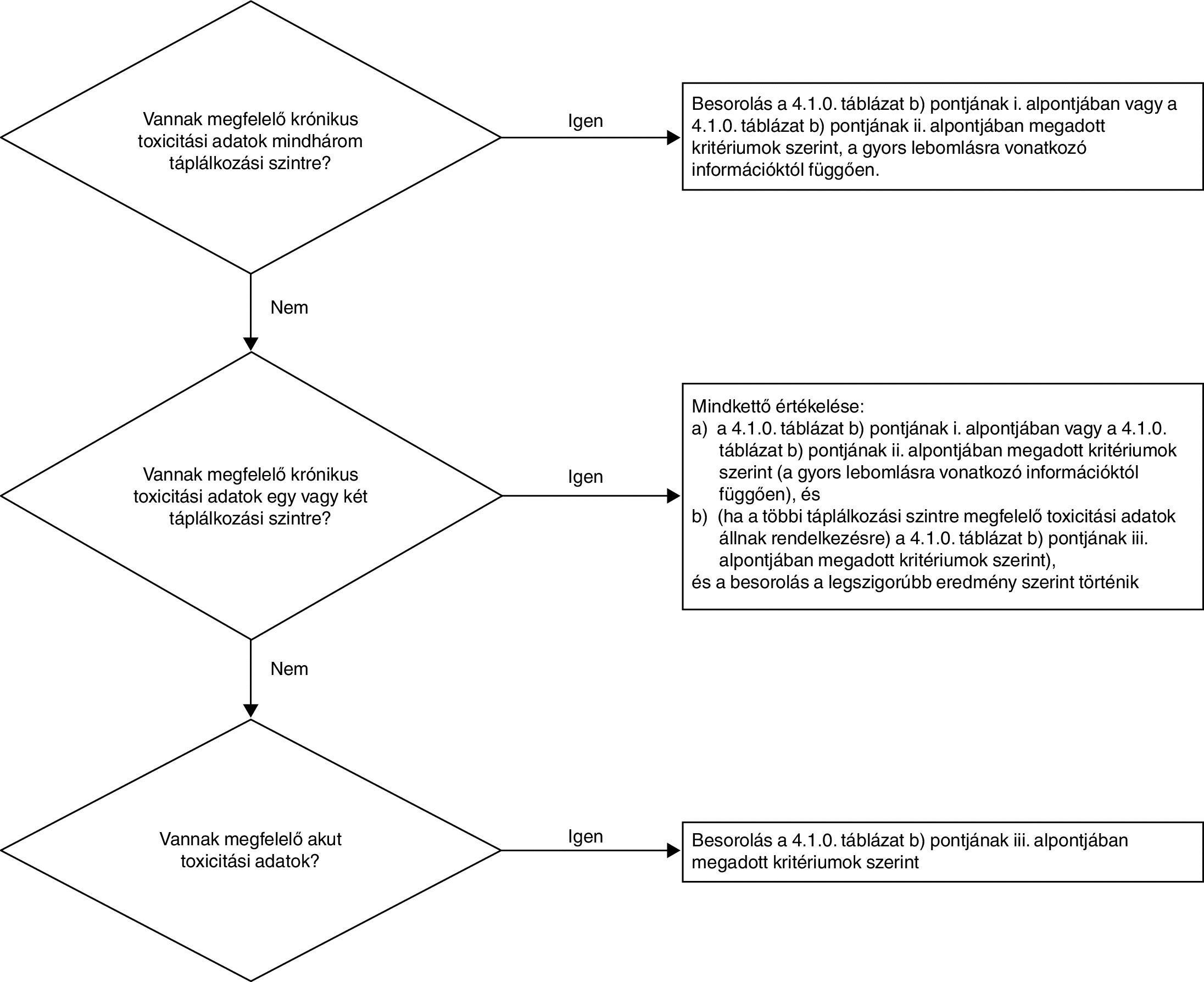 szemvizsgálati táblázat formátuma