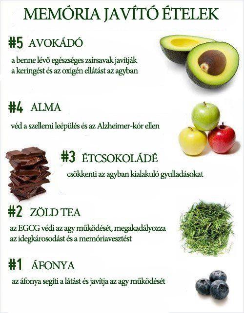 étel, amely segíti a látást