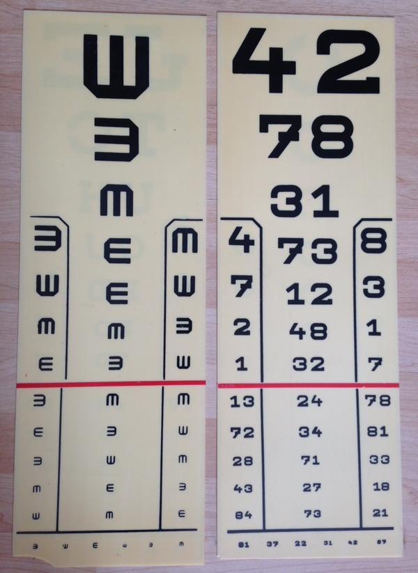 látásvizsgálati táblázat, hogyan kell kinézni)