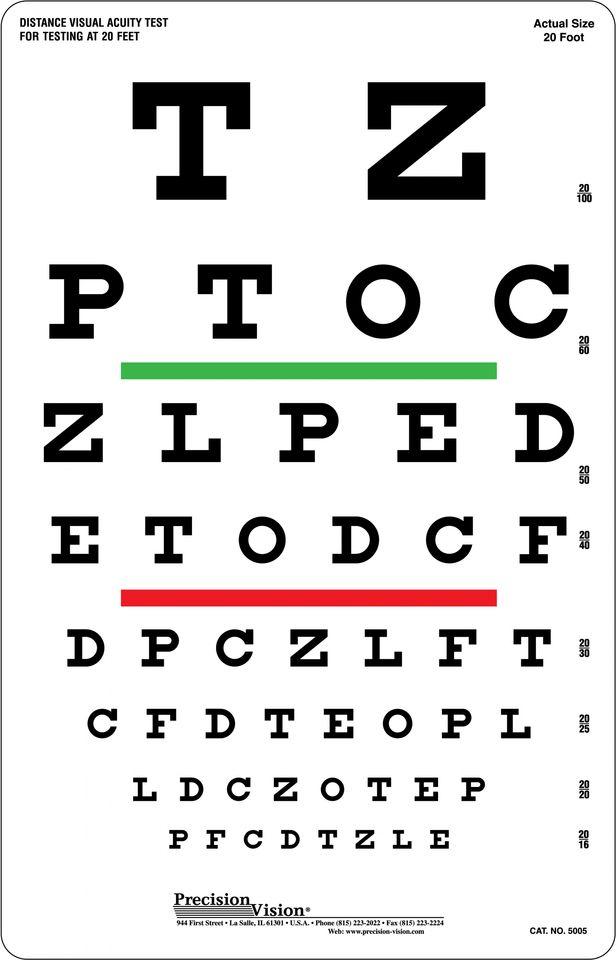ha látása romlik