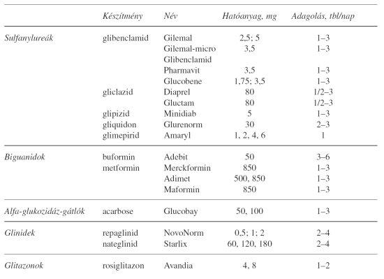 mi a veleszületett látás patológia