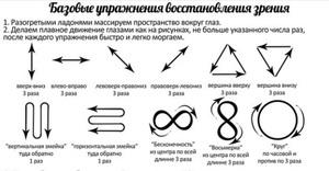 Komplex gyakorlatok a Zhdanov látásának helyreállítására - Szemüveg August