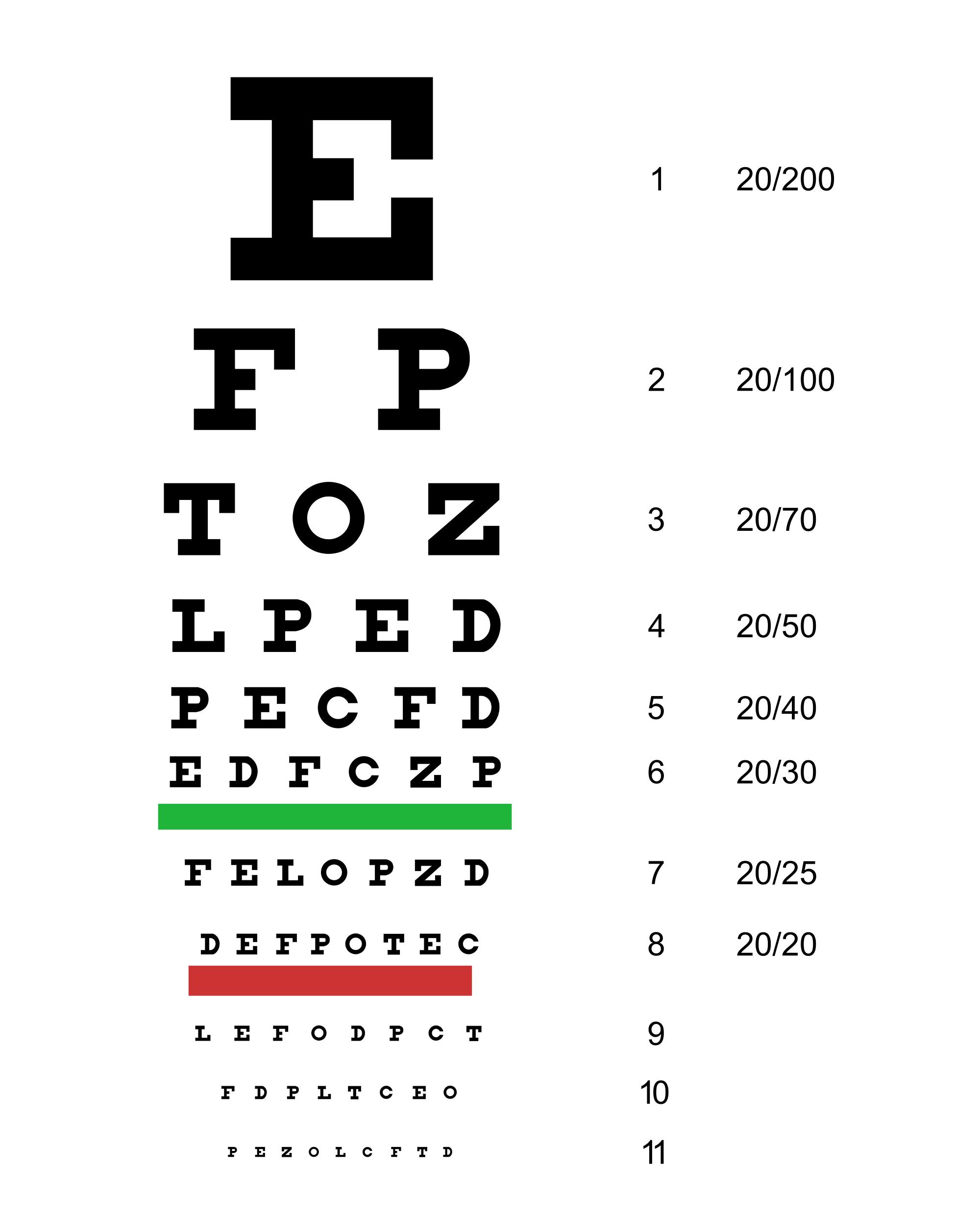 látásvizsgálat látásélesség