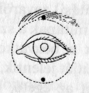 az akupunktúra helyreállítja a látást)