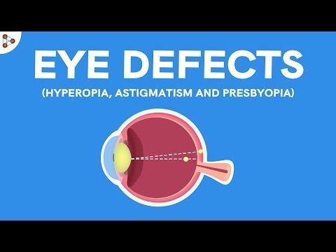 befolyásolja-e a menopauza a látást