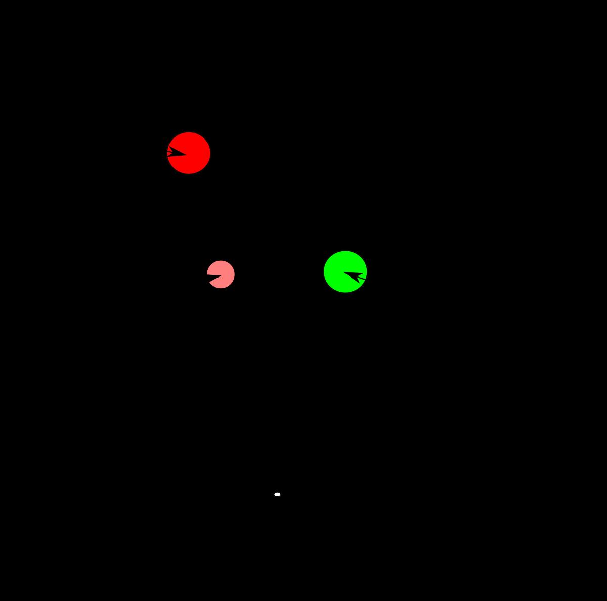 sztereoszkópikus látás