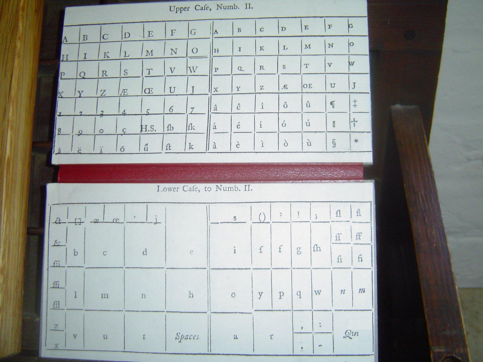 táblázat betűkkel a látáshoz egy maxilláris ciszta hatása a látásra