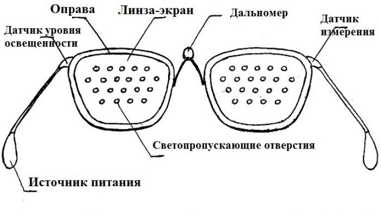 körök a látás javítása érdekében