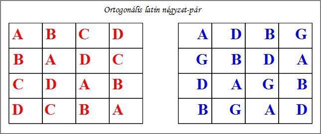 nézet táblázat latin betűkkel miért javult látványosan a látás