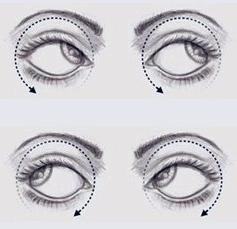 Természetes látás helyreállítása a shitschko módszerrel