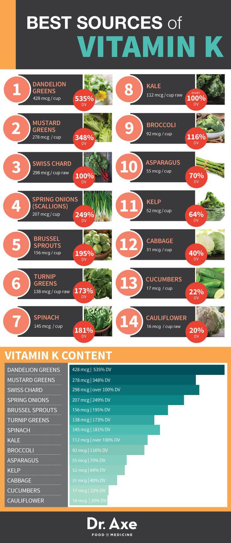 vitamin a látáshoz természetes