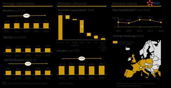 Az EKB jövőképe helyreállítása