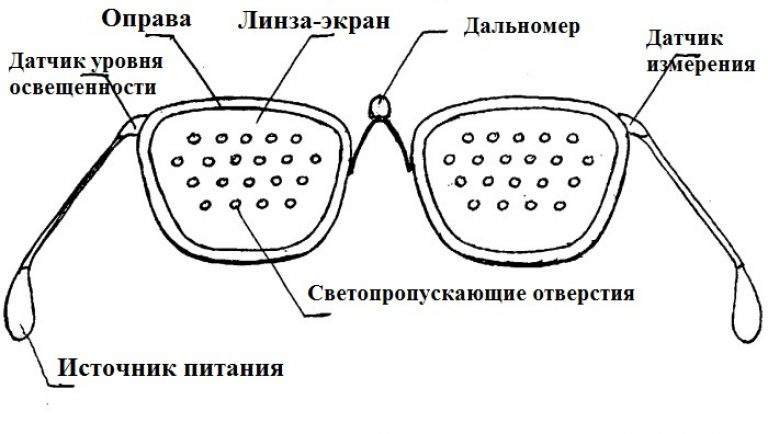 gyakorlatok a látás erősítésére és helyreállítására