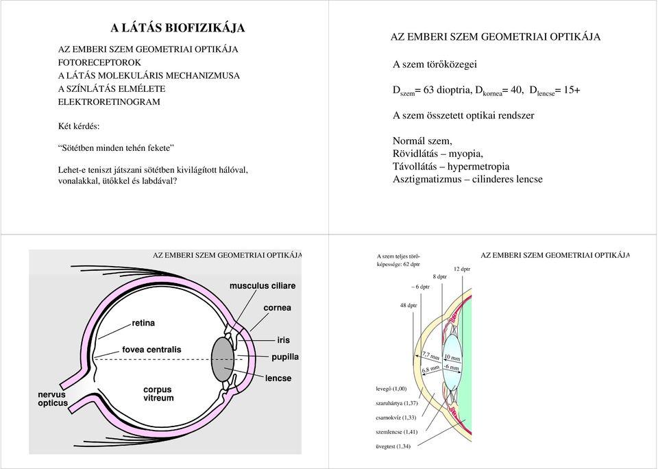 myopia új technikák nem veleszületett myopia