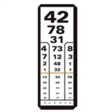 különböző látásvizsgálati táblázatok)