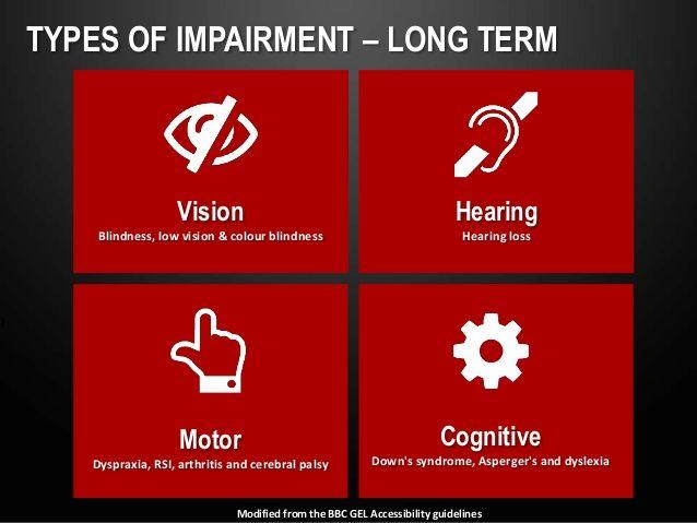 Az átmeneti látásvesztés vagy az ideiglenes vakság okai - Eye-Egészségügyi - 2020