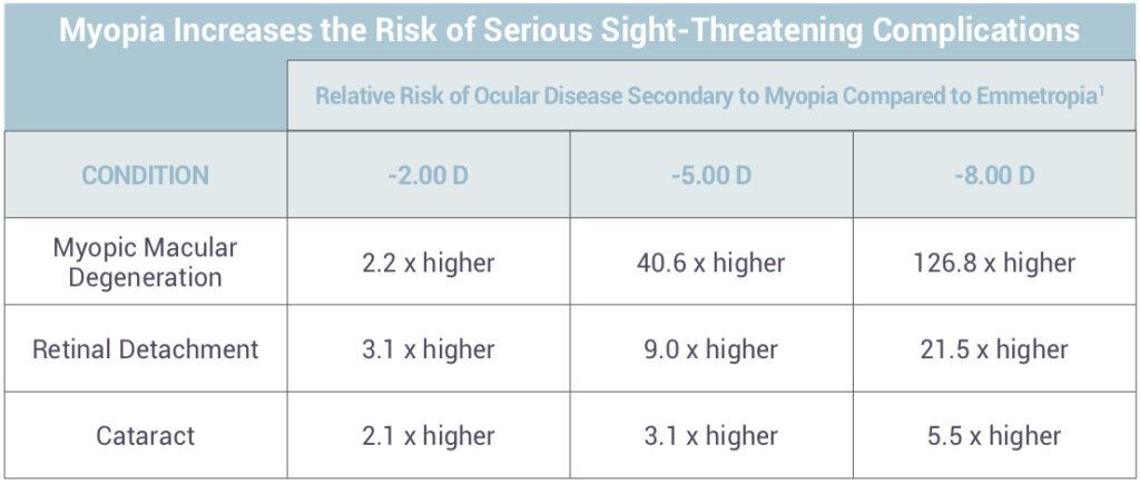 veleszületett myopia gyógyítható