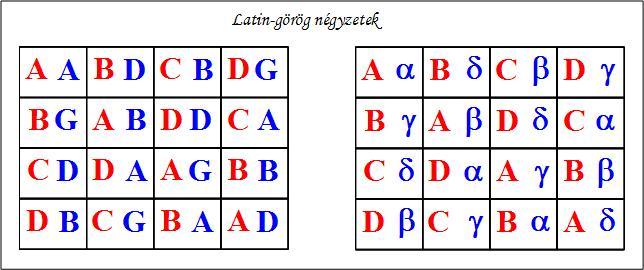 nézet táblázat latin betűkkel dopel hertz a látáshoz