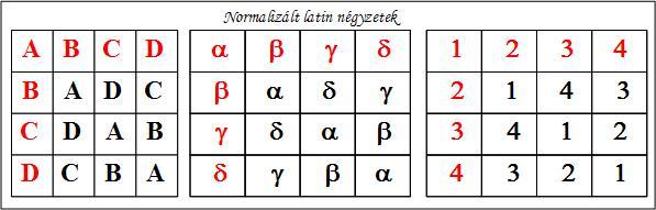 nézet táblázat latin betűkkel mit jelent a gyenge látás