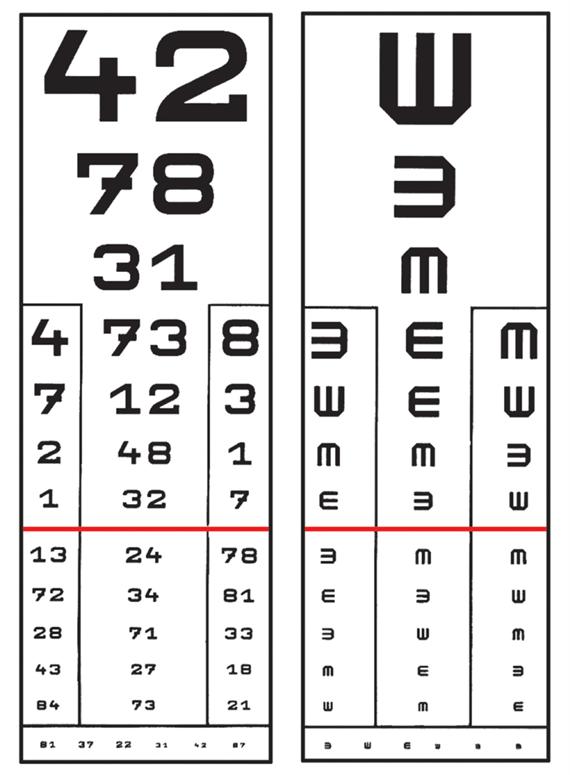 valódi látásvizsgálati táblázat
